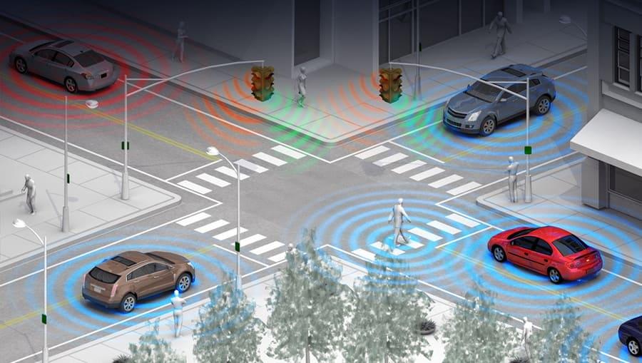 Технология по обнаружению пешеходов